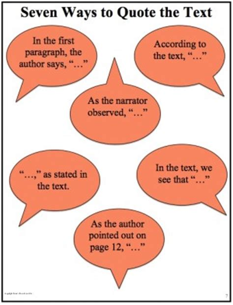 Quoting text in literary analysis